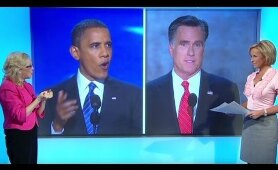 Politicians' body language analyzed - CNN Weekend Shows