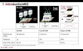 1. Introduction to How Faster R-CNN, Fast R-CNN and R-CNN Works